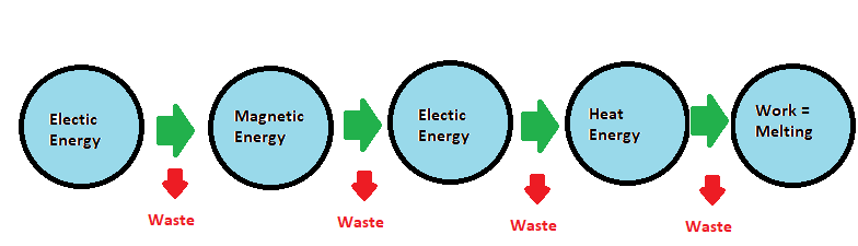 energy_transformations