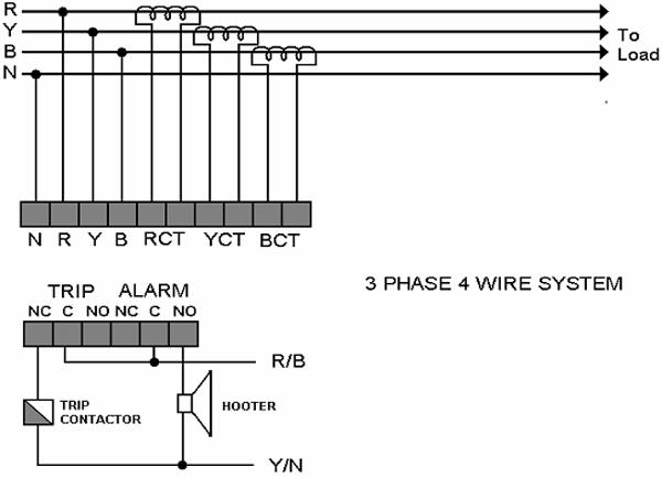 Sycon-4300 Ss