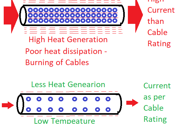 cable_heating