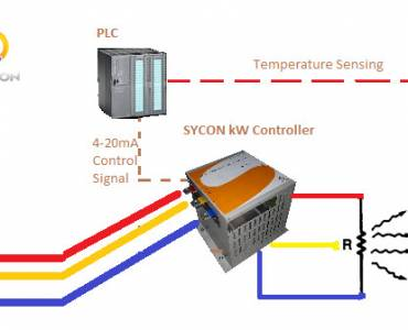 How do Thyristor Controlled Heaters work?